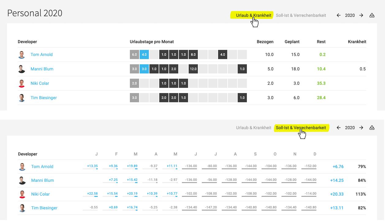 Screenshot MOCO Personal-Bericht zu Überstunden, Verrechenbarkeit und Urlaub