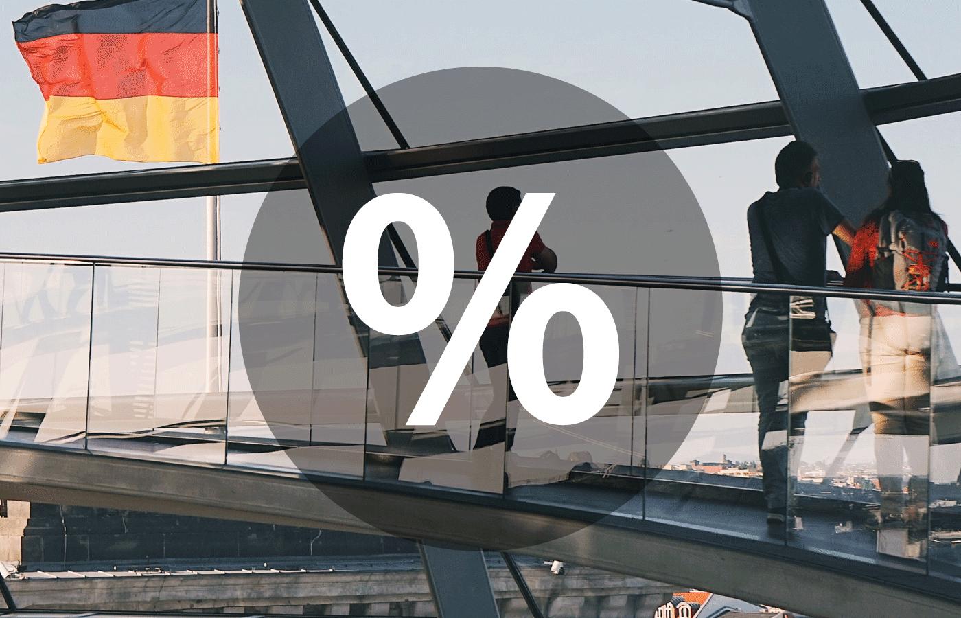 Dienstleister Mehrwertssteuersenkung Deutschland 2020 16%