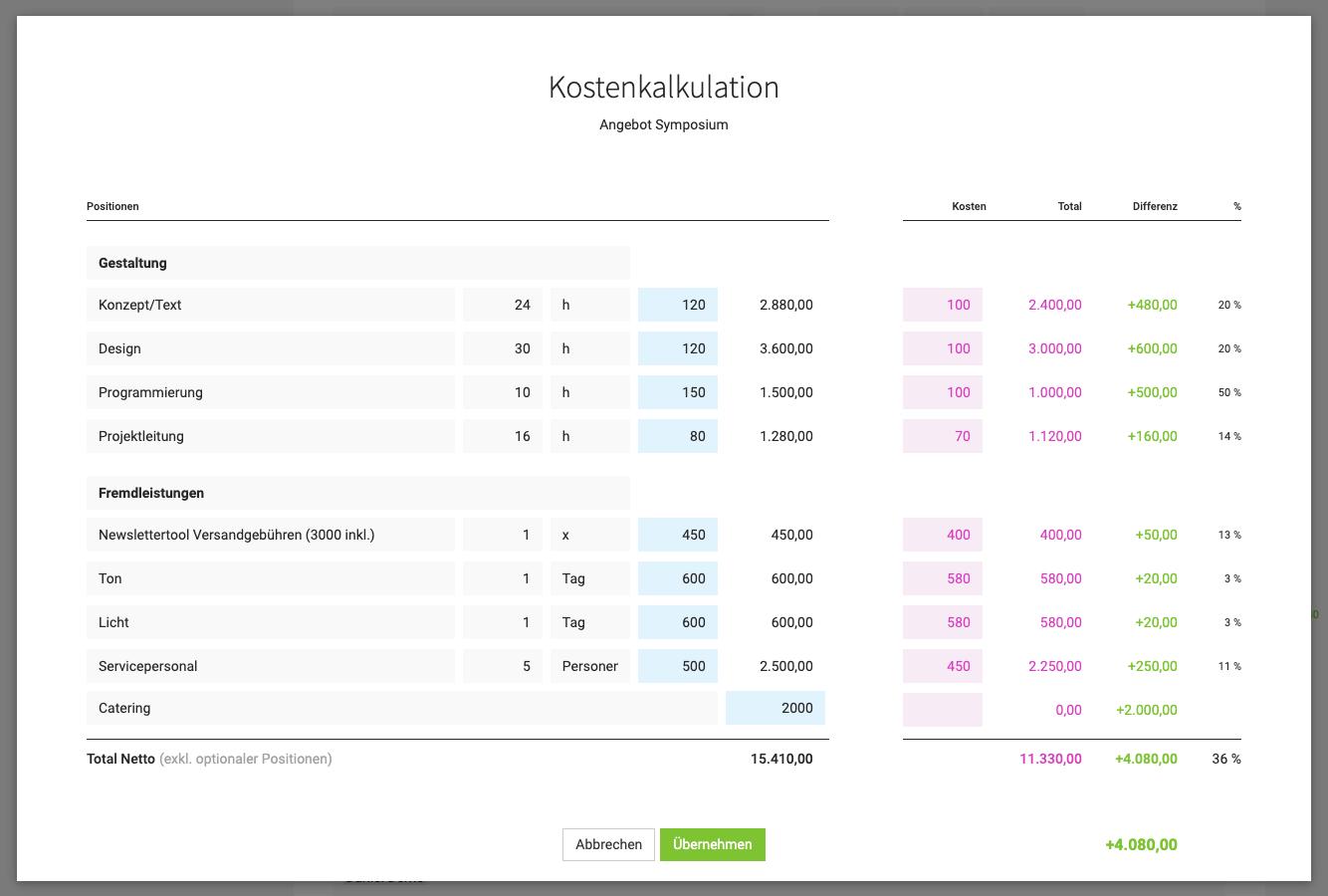 Kalkulation Angebote